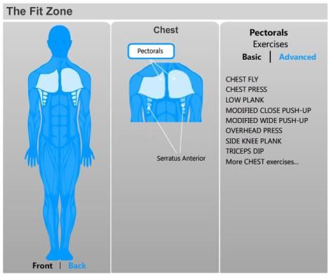 The Fit Zone en Health & Fitness de MSN
