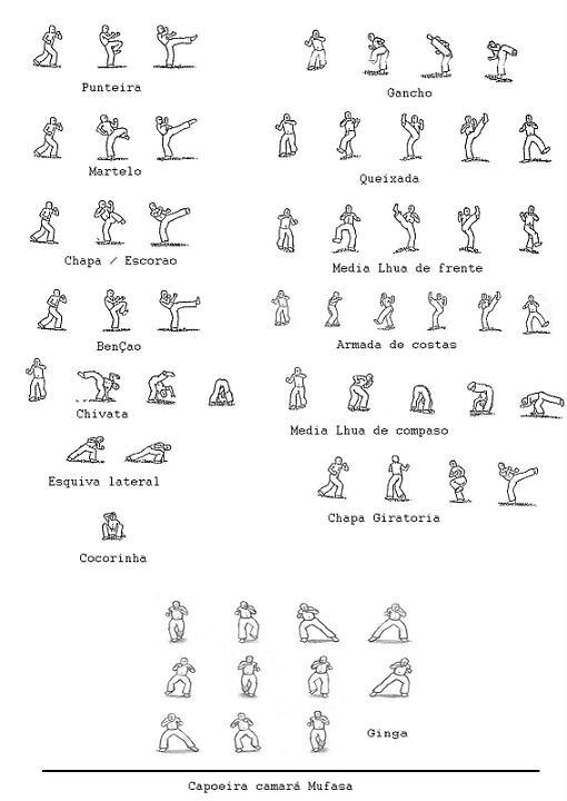 Capoeira, un juego de movimientos