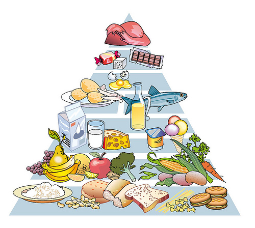 Ranking de alimentos para comenzar una dieta