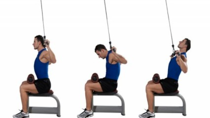 Musculación y buena postura